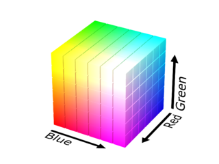 320px-RGB_color_solid_cube