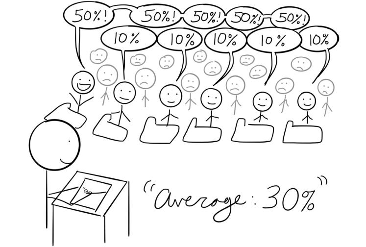 Average - 1