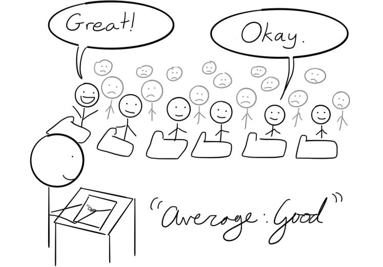 Average - 2