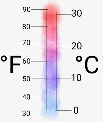 Temperature - 1